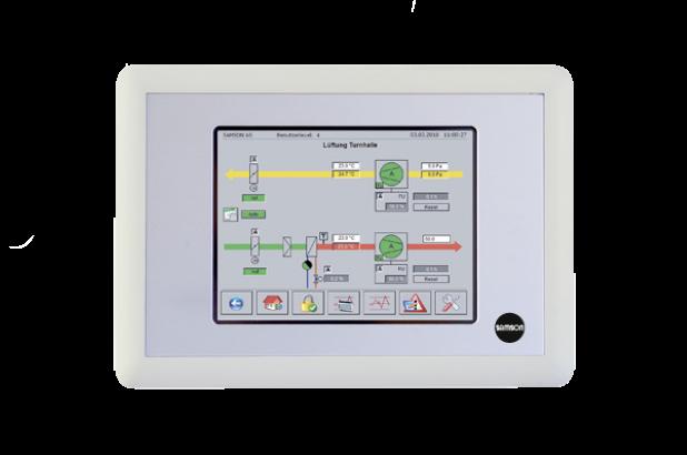 Regulacijski sistem TROVIS 6600, sistem, ki raste z vami
