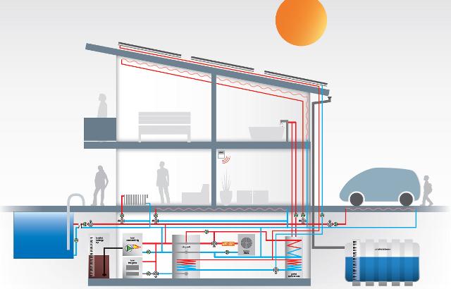 Vgradnja regulatorja Davit v sistem centralnega ogrevanja
